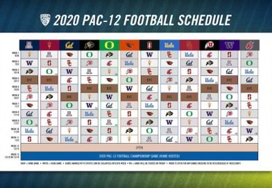 2020 Football Schedule by Week and by Teams